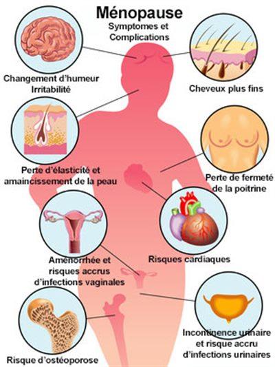 menopause-quest-ce-que-cest