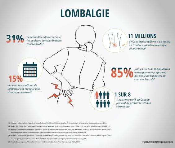 lombalgie-quest-ce-que-cest